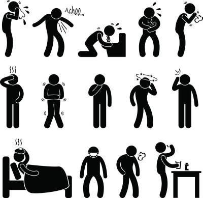 stomacni virus simptomi