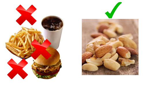 trigliceridi i ishrana
